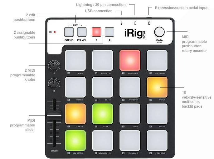 iRigPads_front_controls_info